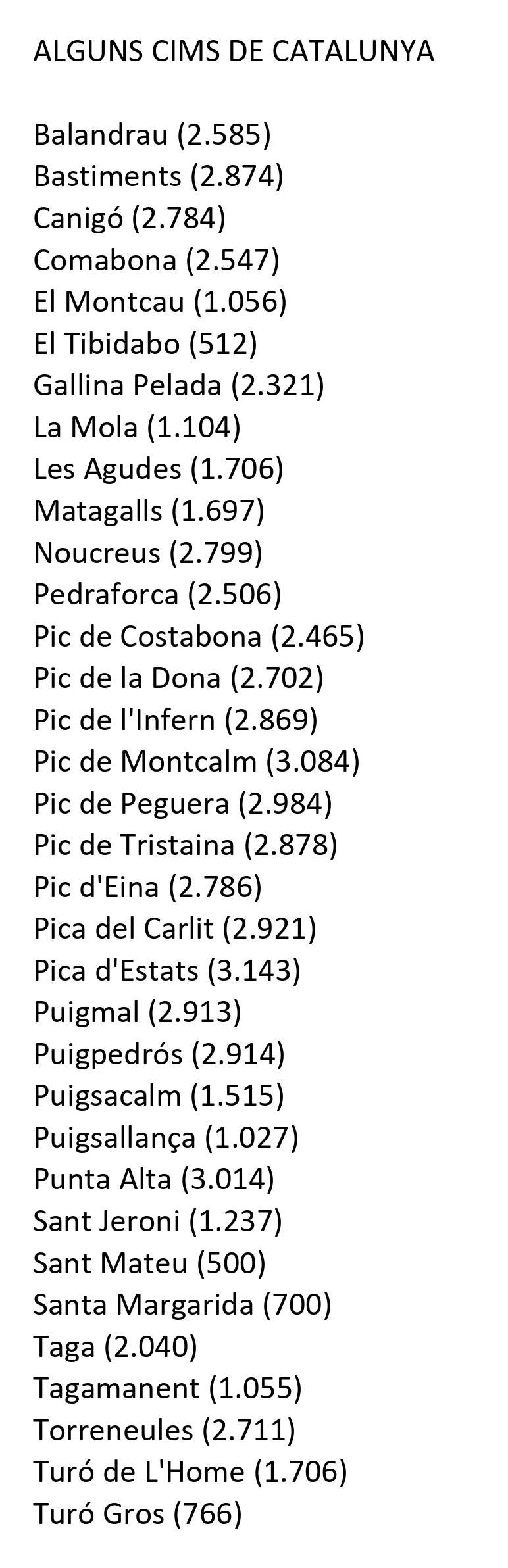 Alguns Cims de Catalunya